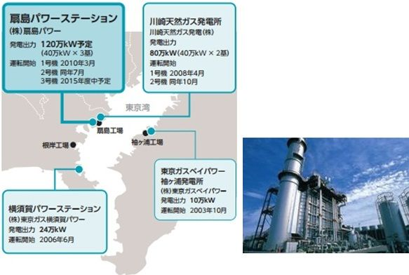 tokyogas1_sj.jpg