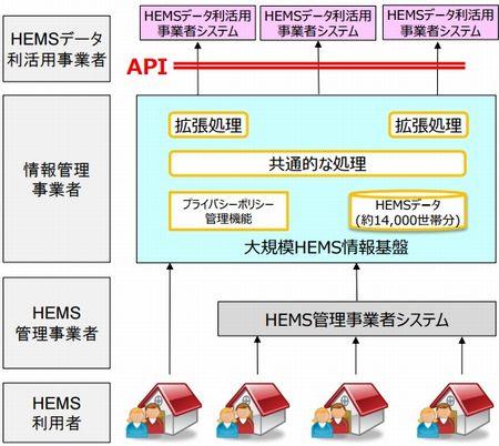 hems3_iene_sj.jpg
