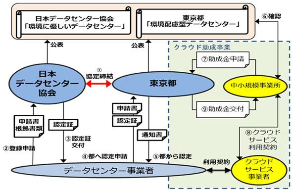 rk_150512_data01.jpg