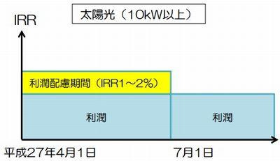 kaitori_enecho3_sj.jpg