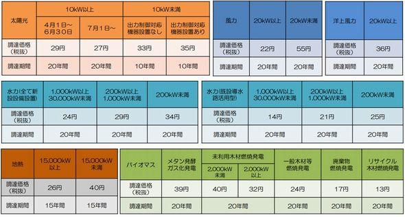 kaitori_enecho5_sj.jpg
