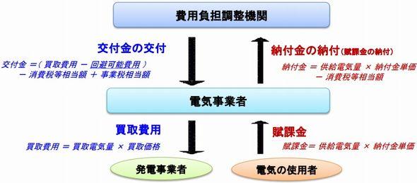 kaitori_kaihi2_sj.jpg