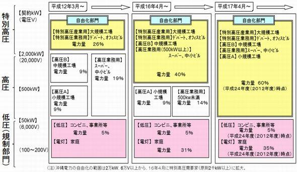 juyou2014_share_sj.jpg