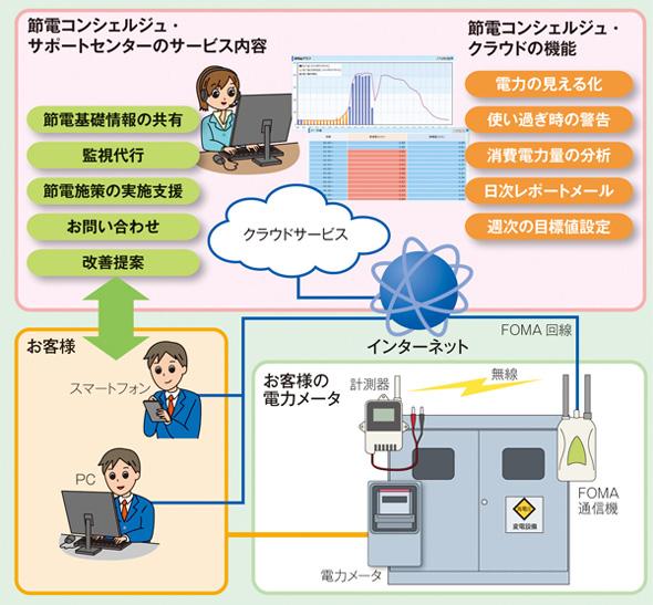 rk_150528_nagamachi01.jpg