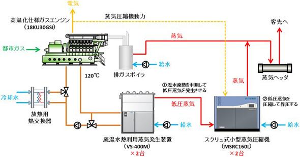 rk_150529_tokyogasu01.jpg