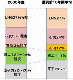 energymix_enecho1_sj.jpg