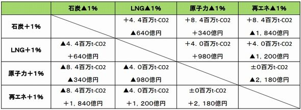 energymix_enecho2_sj.jpg