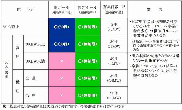 kyuden_seigyo3_sj.jpg