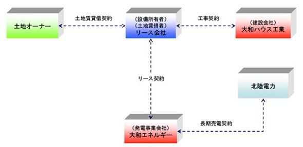 rk_150610_daiwa02.jpg