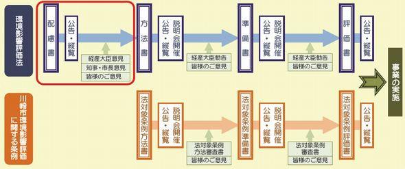 kawasaki7_sj.jpg