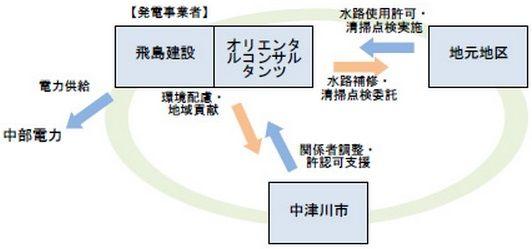 nakatsugawa4_sj.jpg