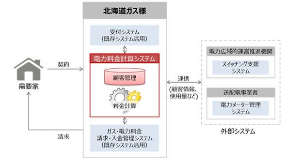 rk_150622_fujitsu01.jpg