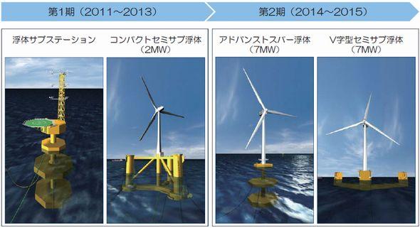 fukushima_yojo3_sj.jpg