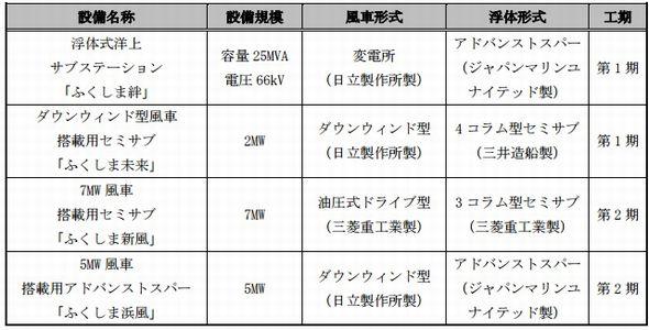 fukushima_yojo4_sj.jpg