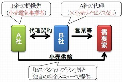 kouri_keiyaku1_sj.jpg