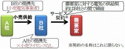 kouri_keiyaku2_sj.jpg