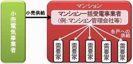 kouri_keiyaku5_sj.jpg