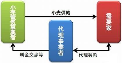 kouri_keiyaku6_sj.jpg