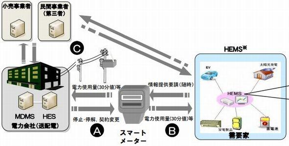 smartmeter1_sj.jpg