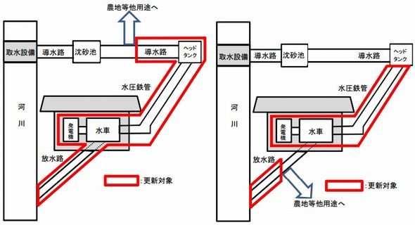 shosuiryoku2_sj.jpg