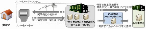 smartmeter3_sj.jpg