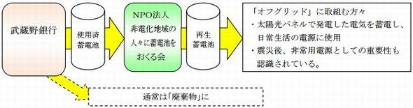 musashino1_sj.jpg