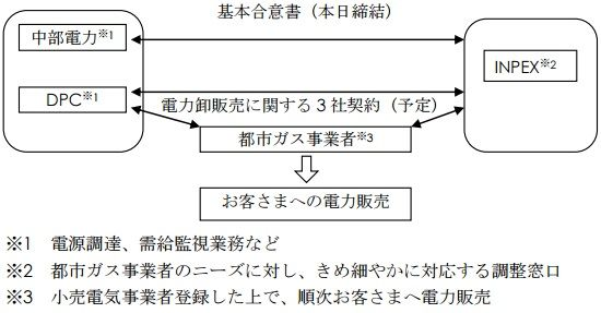 chubu1_sj.jpg
