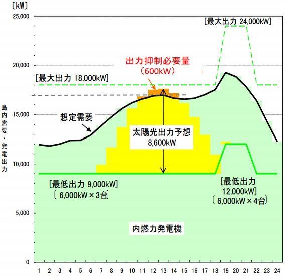 tanegashima1_sj.jpg