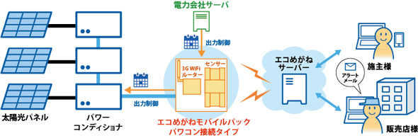 rk_150730_nagamachi01.jpg