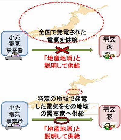 dengen_kousei3_sj.jpg