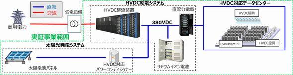 datacenter2_sj.jpg