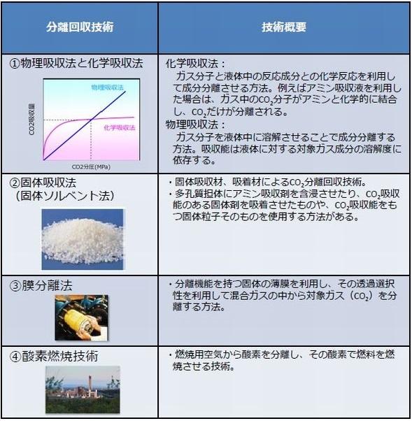 火力発電の最新技術を学ぶ(5)...