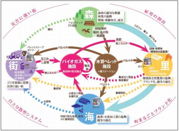 minami_sanriku4_sj.jpg