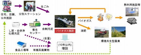 minami_sanriku5_sj.jpg