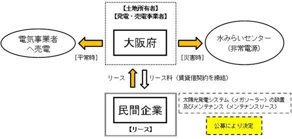 osaka6_sj.jpg