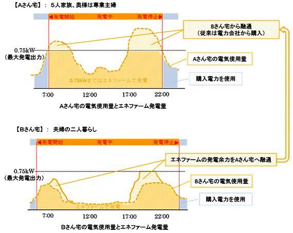 yh20150910TORAY_system_570px.jpg