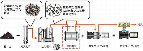 cleancoal1_sj.jpg