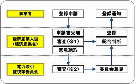 kouri_touroku1_sj.jpg