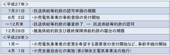 kouri_touroku2_sj.jpg