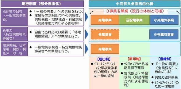 kouri_touroku3_sj.jpg