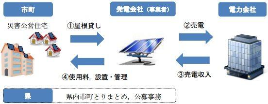 miyagi1_sj.jpg