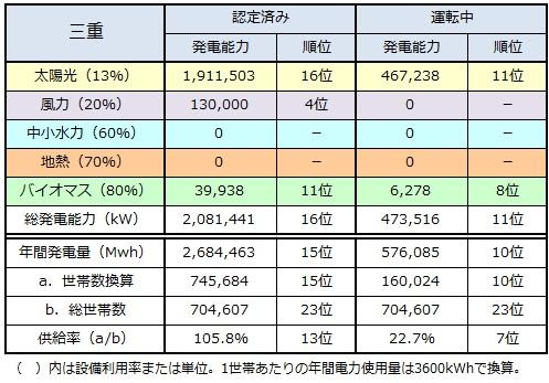 ranking2015_mie.jpg