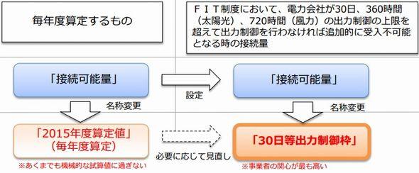 setsuzoku4_sj.jpg