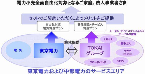 toden_tokai1_sj.jpg