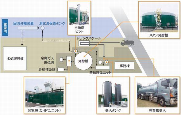 kishiwada_biomas2.jpg