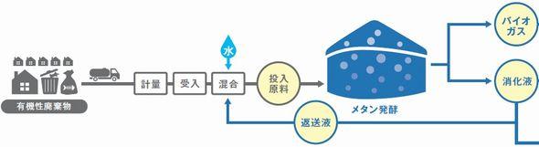 kishiwada_biomas3.jpg