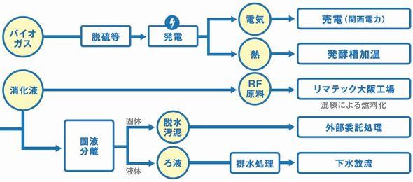 kishiwada_biomas4.jpg