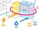 """省エネ機器:""""電気とガス""""を最適に使い分け省エネに、遠隔制御も可能なマルチ空調システム"""