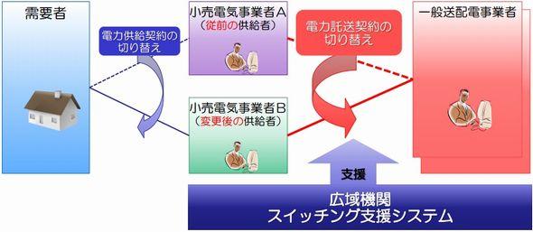 switchsystem1_sj.jpg