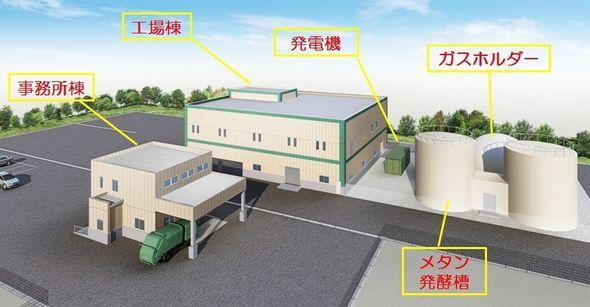 akita_biomas1_sj.jpg
